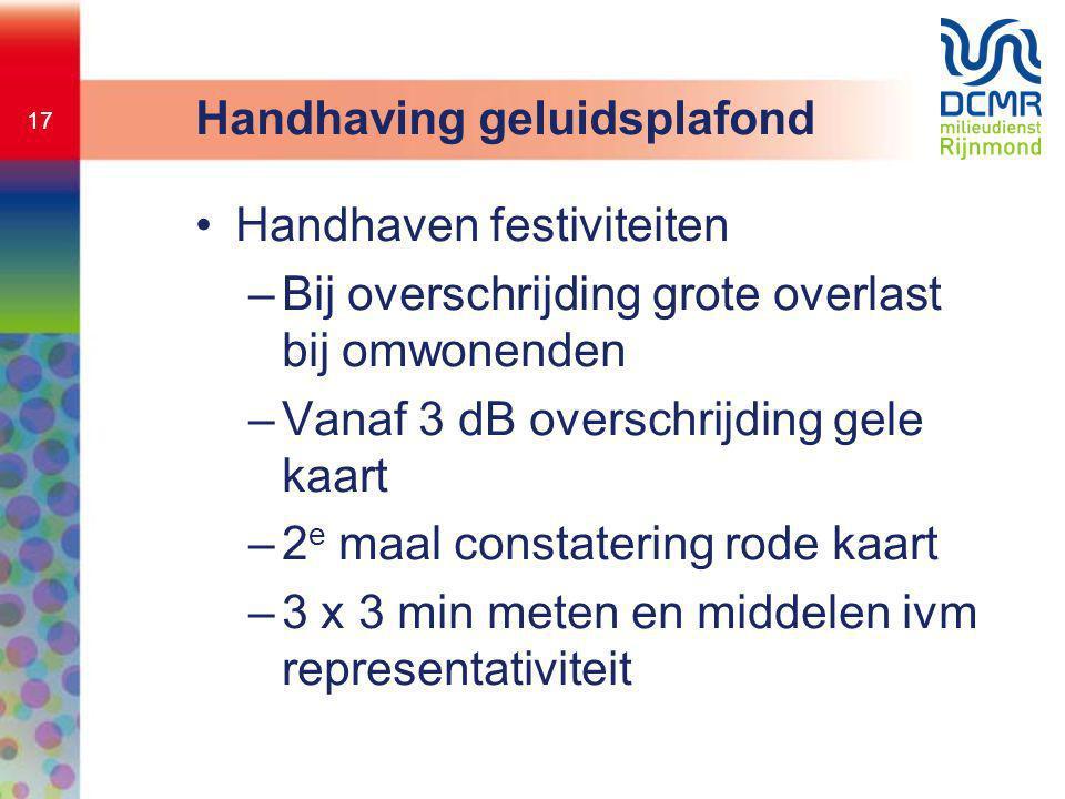 17 Handhaving geluidsplafond •Handhaven festiviteiten –Bij overschrijding grote overlast bij omwonenden –Vanaf 3 dB overschrijding gele kaart –2 e maa