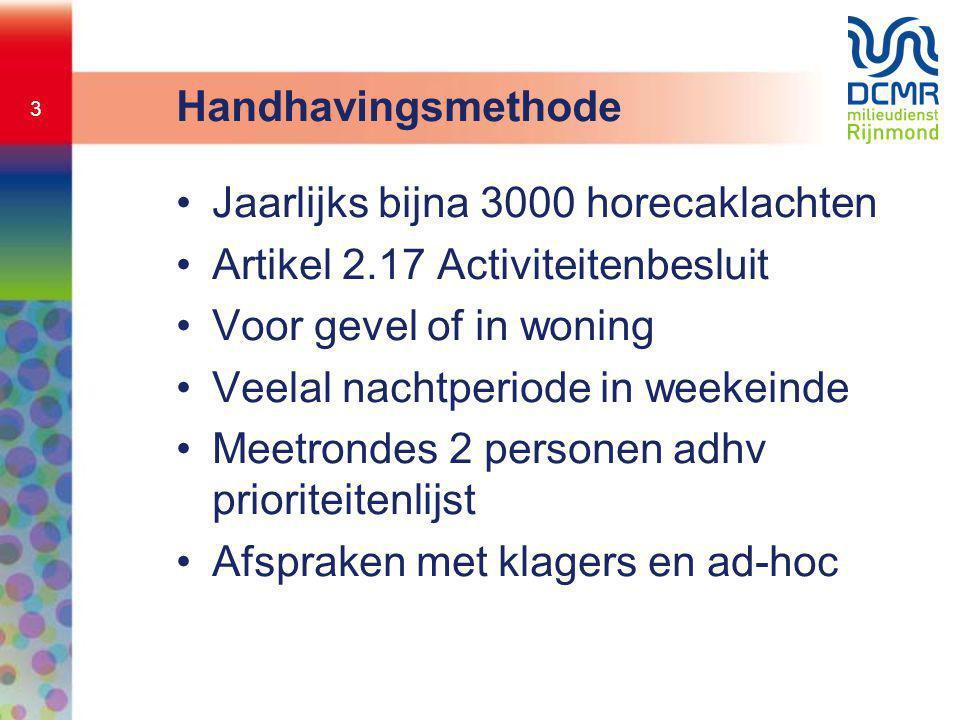 3 Handhavingsmethode •Jaarlijks bijna 3000 horecaklachten •Artikel 2.17 Activiteitenbesluit •Voor gevel of in woning •Veelal nachtperiode in weekeinde