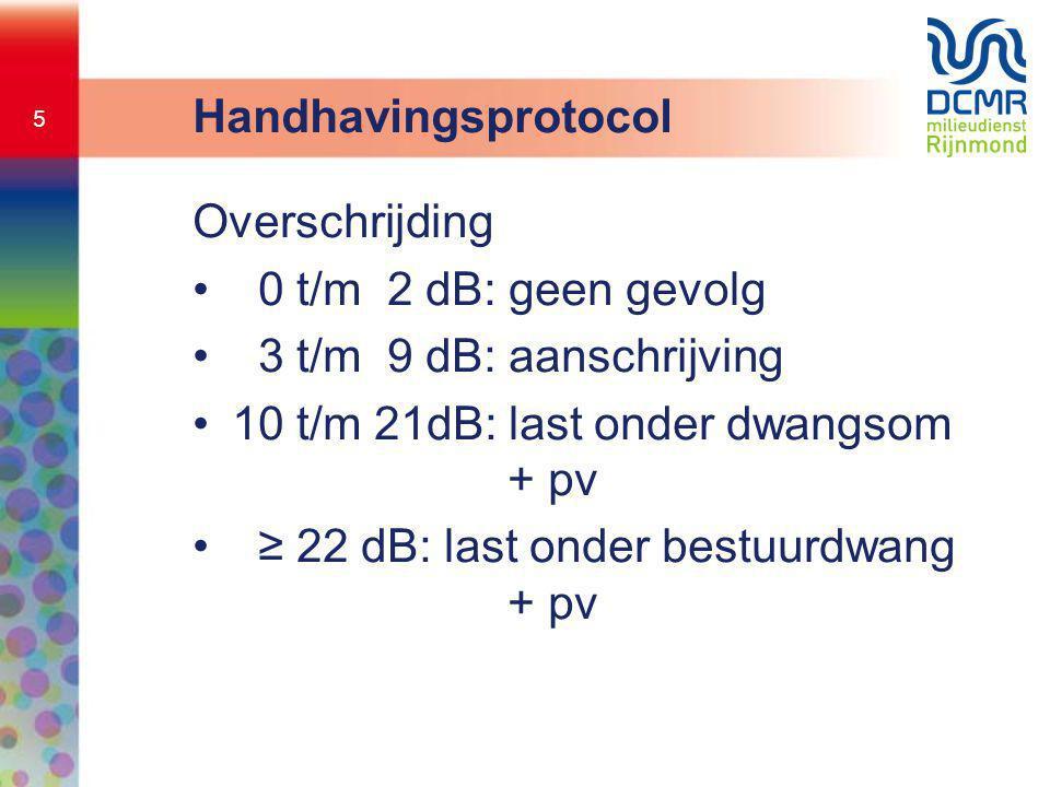 5 Handhavingsprotocol Overschrijding • 0 t/m 2 dB: geen gevolg • 3 t/m 9 dB: aanschrijving •10 t/m 21dB: last onder dwangsom + pv • ≥ 22 dB: last onde
