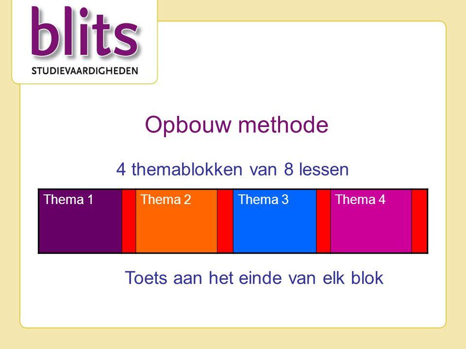 Opbouw methode 4 themablokken van 8 lessen Toets aan het einde van elk blok Thema 1Thema 2Thema 3Thema 4