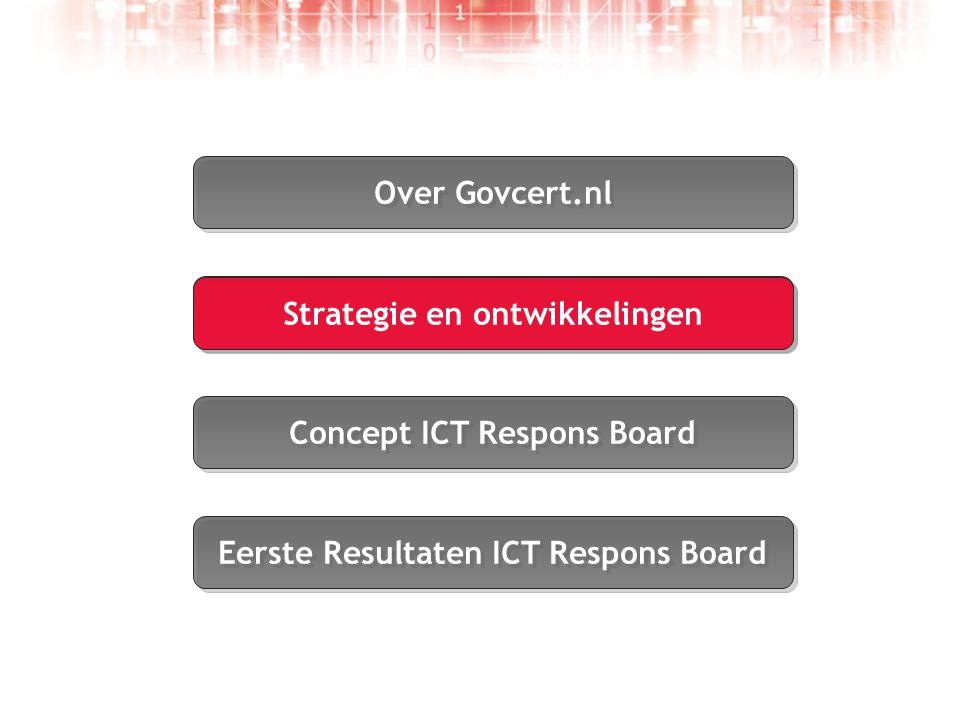 Strategie en ontwikkelingen Concept ICT Respons Board Eerste Resultaten ICT Respons Board Over Govcert.nl Strategie en ontwikkelingen