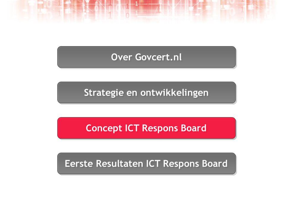 Strategie en ontwikkelingen Concept ICT Respons Board Eerste Resultaten ICT Respons Board Over Govcert.nl