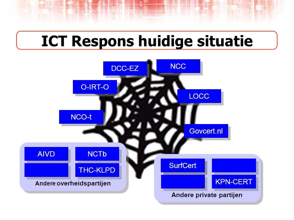 ICT Respons huidige situatie NCC LOCC DCC-EZ NCO-t Govcert.nl Andere overheidspartijen THC-KLPD AIVD NCTb O-IRT-O Andere private partijen KPN-CERT SurfCert