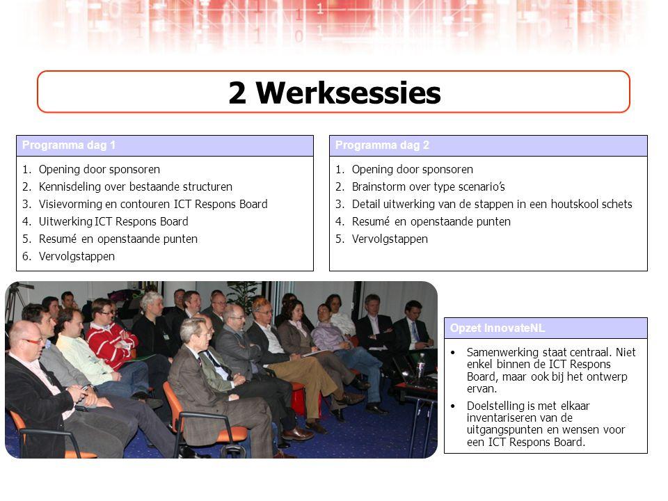Programma dag 1 1.Opening door sponsoren 2.Kennisdeling over bestaande structuren 3.Visievorming en contouren ICT Respons Board 4.Uitwerking ICT Respons Board 5.Resumé en openstaande punten 6.Vervolgstappen Opzet InnovateNL •Samenwerking staat centraal.