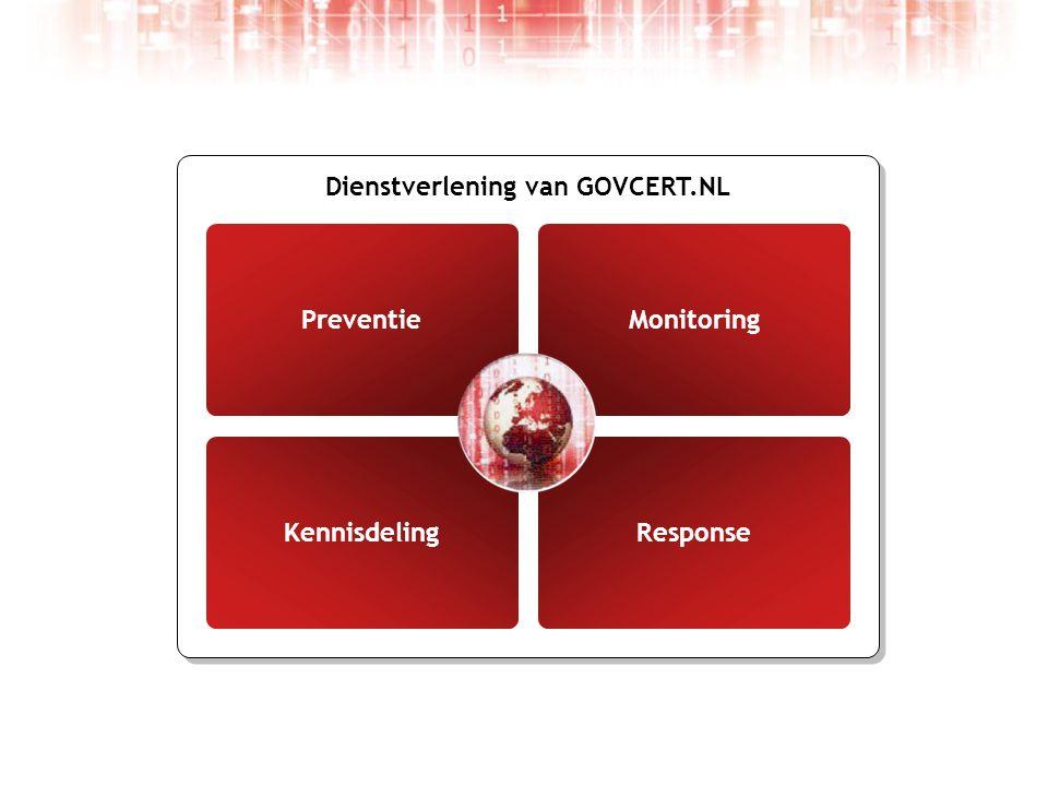 Kennisdeling PreventieMonitoring Response Dienstverlening van GOVCERT.NL