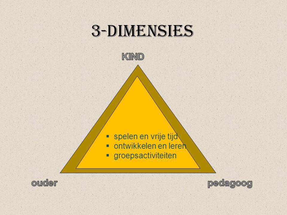 3-dimensies  spelen en vrije tijd  ontwikkelen en leren  groepsactiviteiten