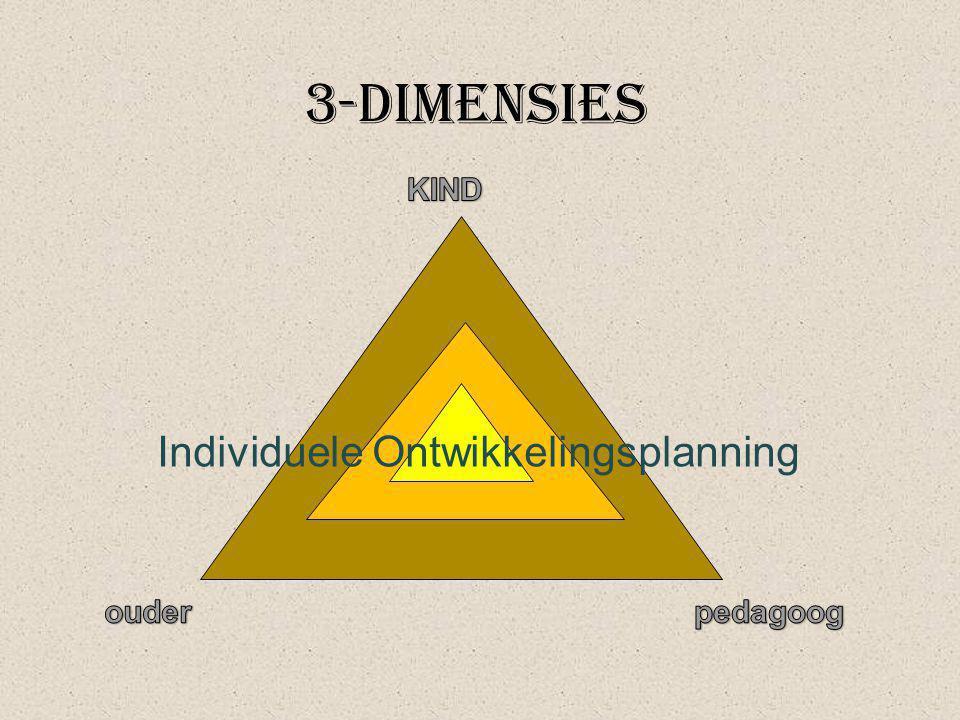 3-dimensies Individuele Ontwikkelingsplanning