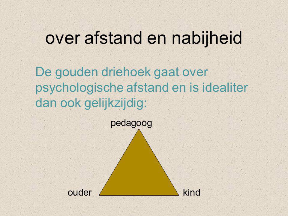 over afstand en nabijheid De gouden driehoek gaat over psychologische afstand en is idealiter dan ook gelijkzijdig: pedagoog ouderkind
