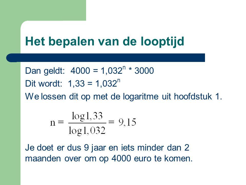 Het bepalen van de looptijd Dan geldt: 4000 = 1,032 n * 3000 Dit wordt: 1,33 = 1,032 n We lossen dit op met de logaritme uit hoofdstuk 1. Je doet er d