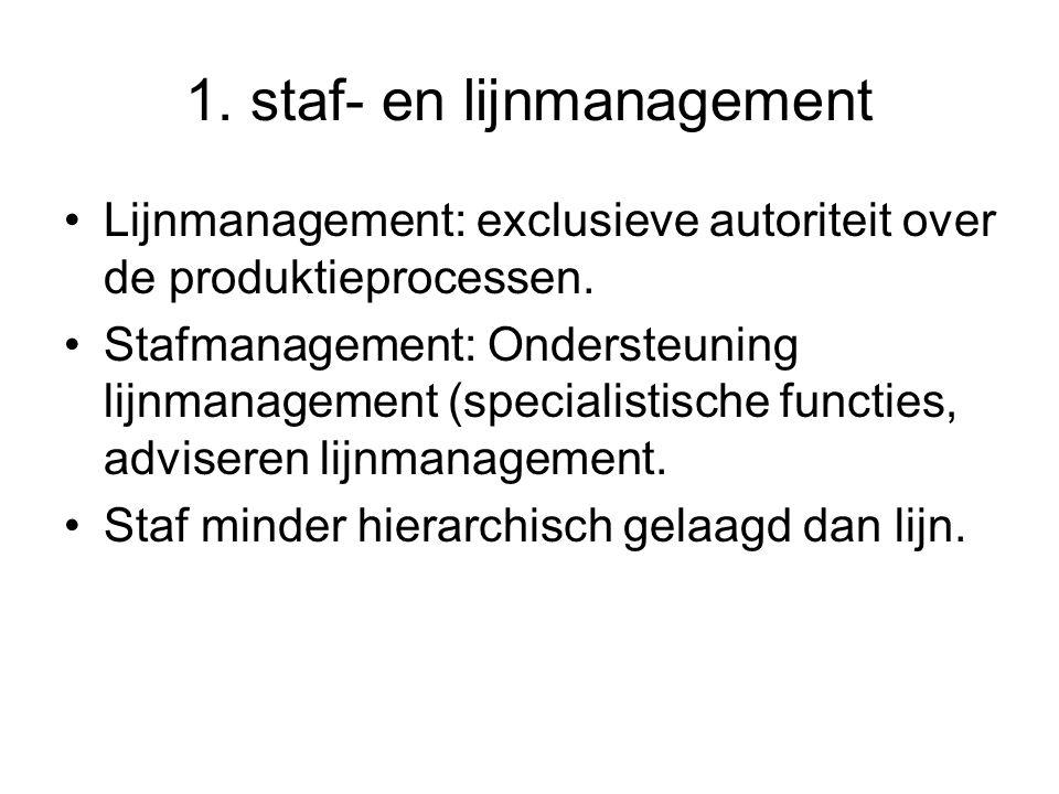1. staf- en lijnmanagement •Lijnmanagement: exclusieve autoriteit over de produktieprocessen. •Stafmanagement: Ondersteuning lijnmanagement (specialis