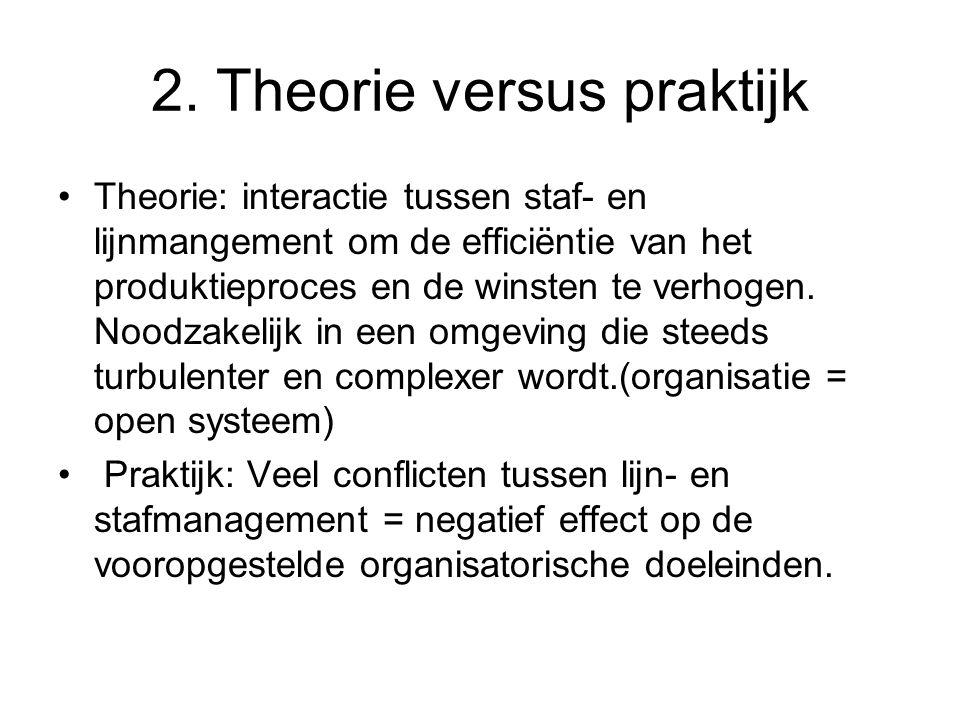 2. Theorie versus praktijk •Theorie: interactie tussen staf- en lijnmangement om de efficiëntie van het produktieproces en de winsten te verhogen. Noo