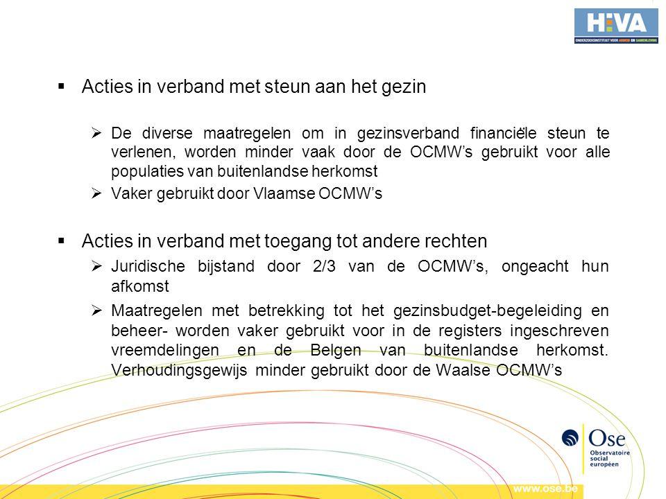  Acties in verband met steun aan het gezin  De diverse maatregelen om in gezinsverband financie ̈ le steun te verlenen, worden minder vaak door de OCMW's gebruikt voor alle populaties van buitenlandse herkomst  Vaker gebruikt door Vlaamse OCMW's  Acties in verband met toegang tot andere rechten  Juridische bijstand door 2/3 van de OCMW's, ongeacht hun afkomst  Maatregelen met betrekking tot het gezinsbudget-begeleiding en beheer- worden vaker gebruikt voor in de registers ingeschreven vreemdelingen en de Belgen van buitenlandse herkomst.