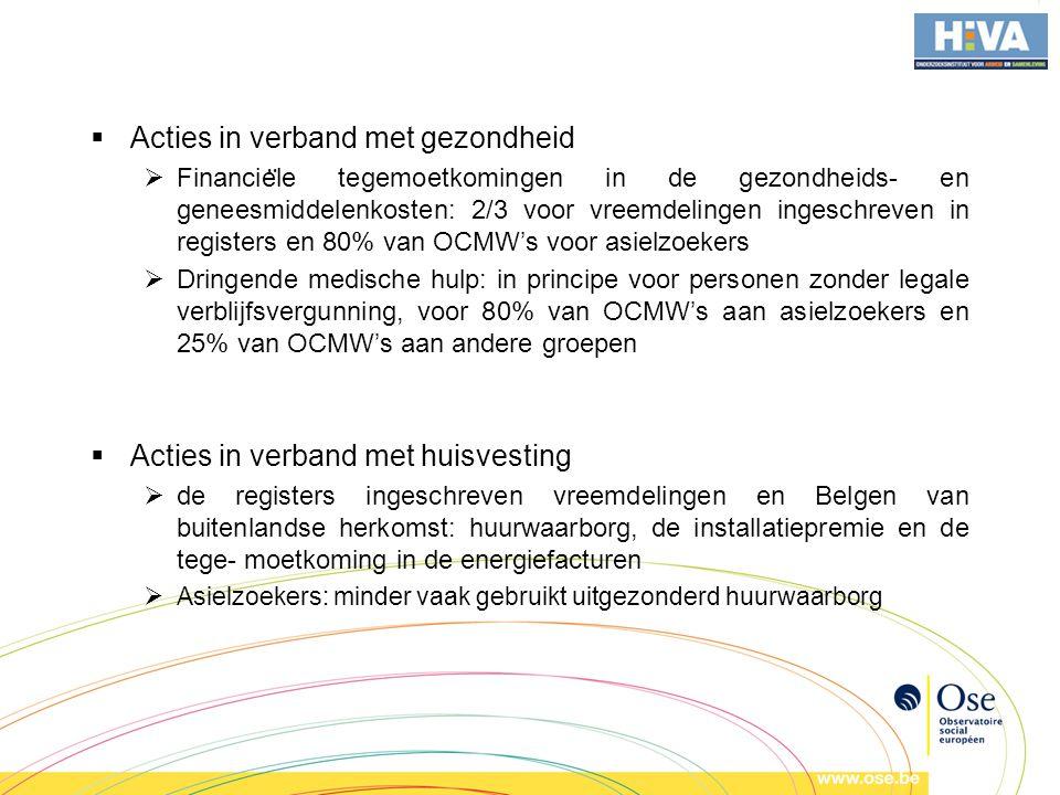  Acties in verband met gezondheid  Financie ̈ le tegemoetkomingen in de gezondheids- en geneesmiddelenkosten: 2/3 voor vreemdelingen ingeschreven in registers en 80% van OCMW's voor asielzoekers  Dringende medische hulp: in principe voor personen zonder legale verblijfsvergunning, voor 80% van OCMW's aan asielzoekers en 25% van OCMW's aan andere groepen  Acties in verband met huisvesting  de registers ingeschreven vreemdelingen en Belgen van buitenlandse herkomst: huurwaarborg, de installatiepremie en de tege- moetkoming in de energiefacturen  Asielzoekers: minder vaak gebruikt uitgezonderd huurwaarborg