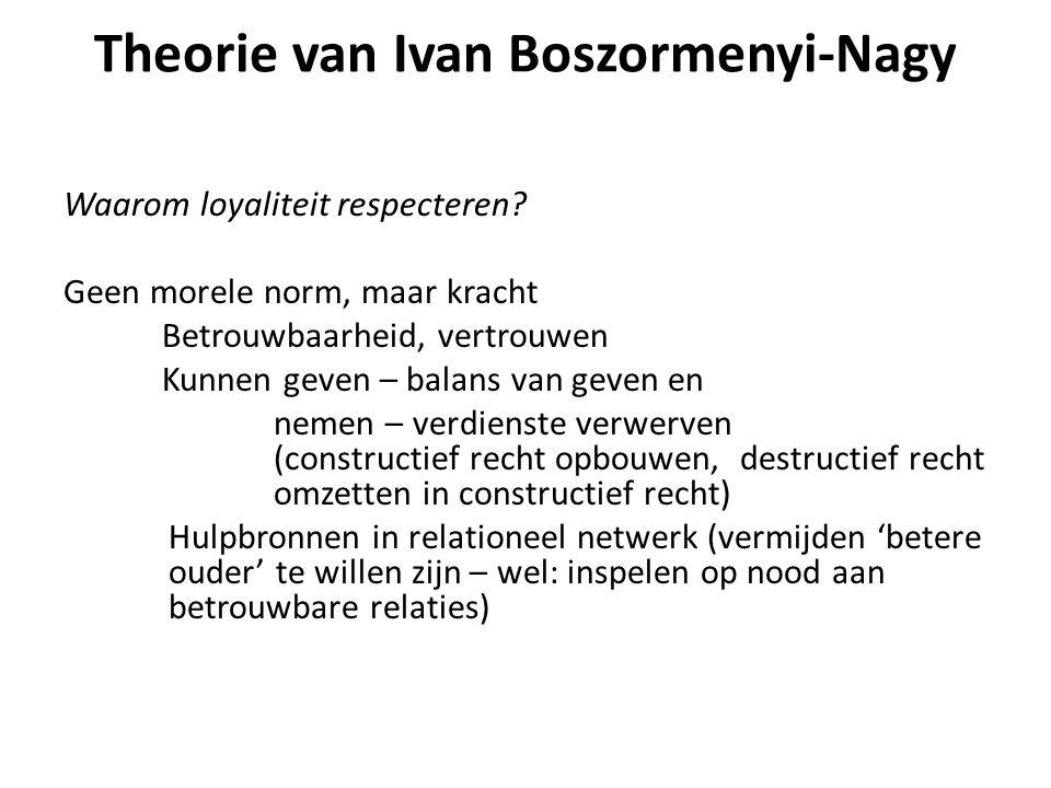 Theorie van Ivan Boszormenyi-Nagy Waarom loyaliteit respecteren? Geen morele norm, maar kracht Betrouwbaarheid, vertrouwen Kunnen geven – balans van g