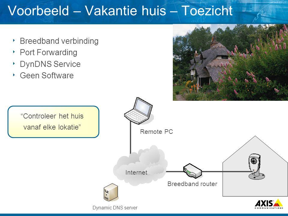 Dynamic DNS server Voorbeeld – Vakantie huis – Toezicht  Breedband verbinding  Port Forwarding  DynDNS Service  Geen Software Internet Breedband r