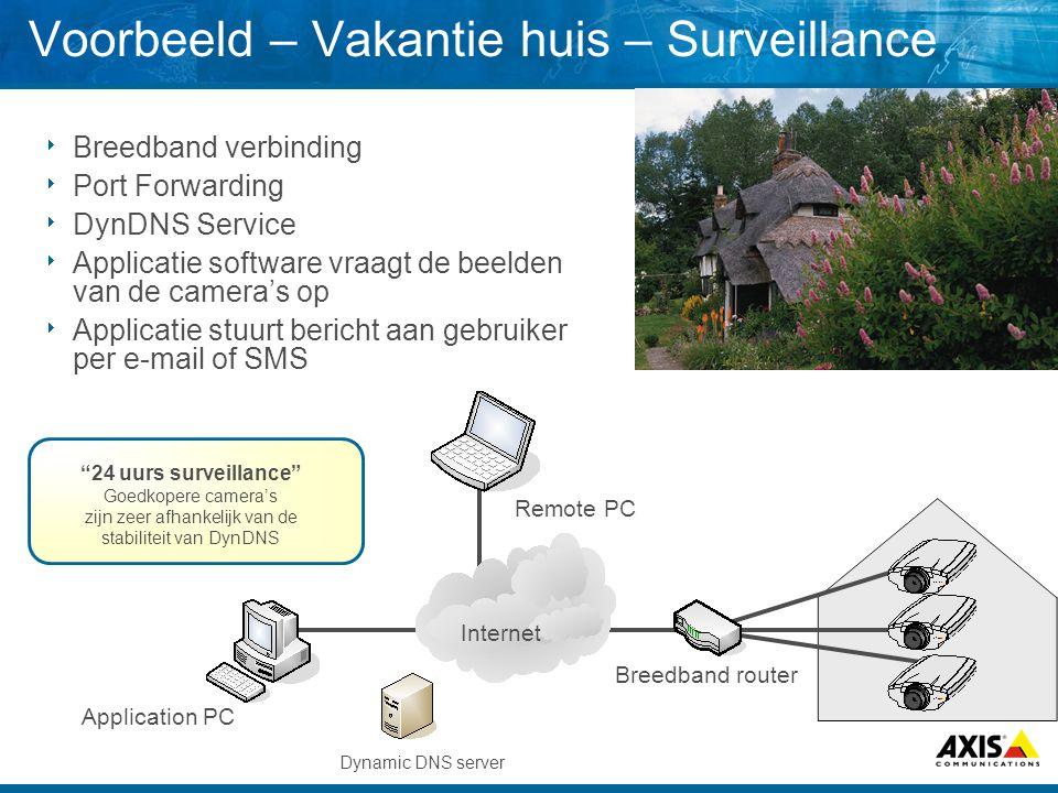 Dynamic DNS server Voorbeeld – Vakantie huis – Surveillance  Breedband verbinding  Port Forwarding  DynDNS Service  Applicatie software vraagt de