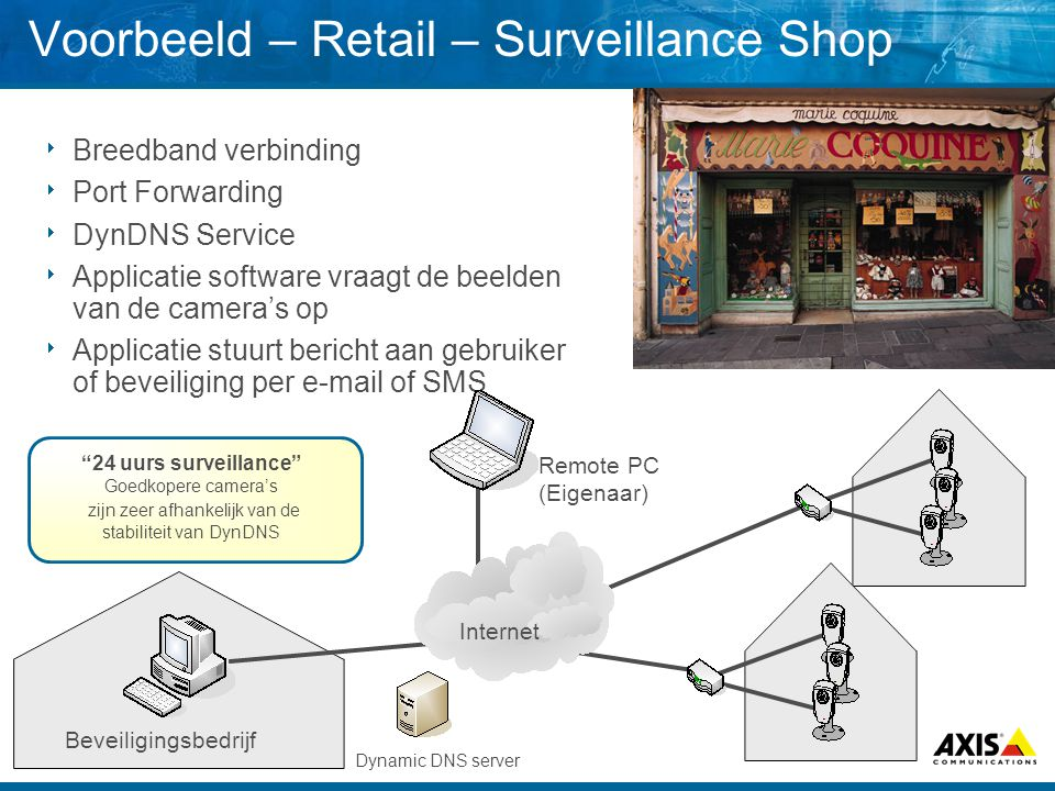 Dynamic DNS server Voorbeeld – Retail – Surveillance Shop  Breedband verbinding  Port Forwarding  DynDNS Service  Applicatie software vraagt de be