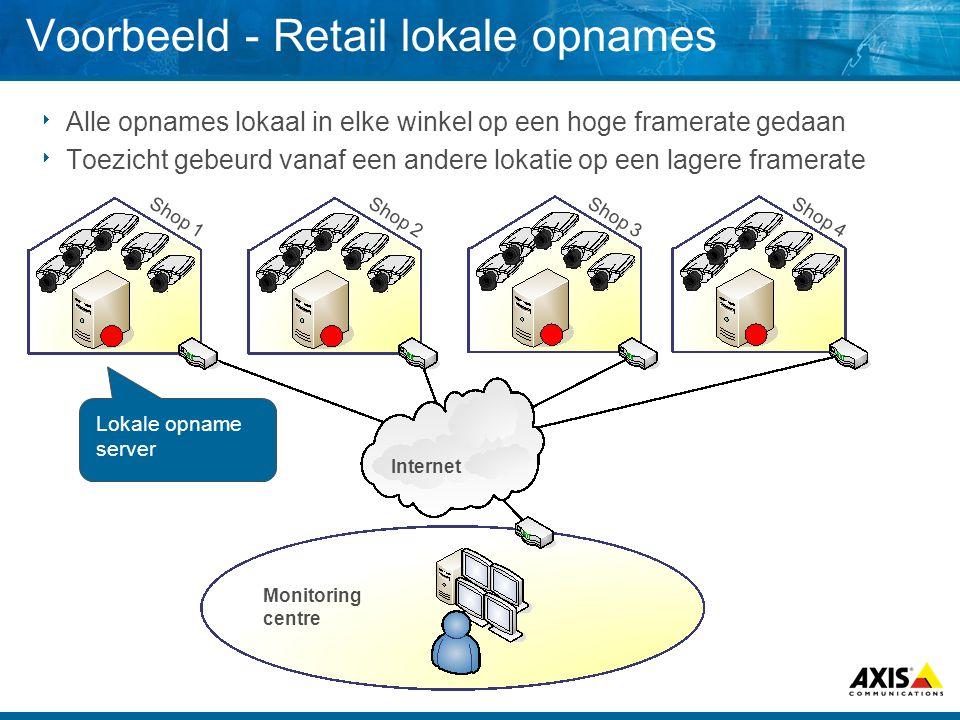 Voorbeeld - Retail lokale opnames  Alle opnames lokaal in elke winkel op een hoge framerate gedaan  Toezicht gebeurd vanaf een andere lokatie op een
