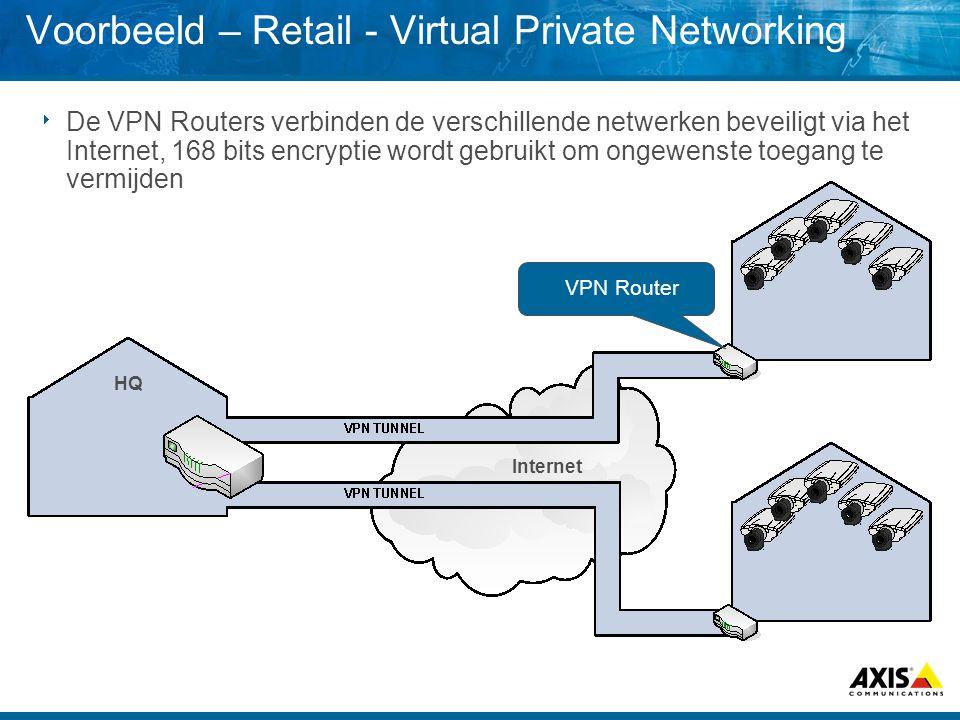 Voorbeeld – Retail - Virtual Private Networking  De VPN Routers verbinden de verschillende netwerken beveiligt via het Internet, 168 bits encryptie w