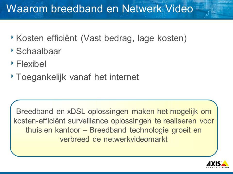 Waarom breedband en Netwerk Video  Kosten efficiënt (Vast bedrag, lage kosten)  Schaalbaar  Flexibel  Toegankelijk vanaf het internet Breedband en