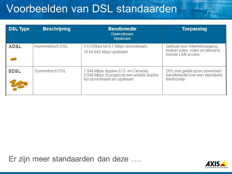 Voorbeelden van DSL standaarden Er zijn meer standaarden dan deze …. 0.512Kbps tot 6.1 Mbps downstream; 16 tot 640 Kbps upstream Bandbreedte Downstrea