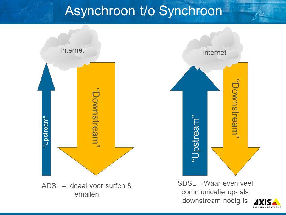 """Asynchroon t/o Synchroon Internet ADSL – Ideaal voor surfen & emailen SDSL – Waar even veel communicatie up- als downstream nodig is """"Upstream"""" """"Downs"""