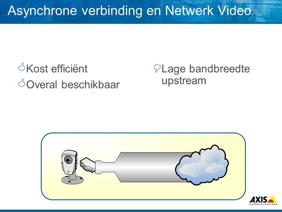 Asynchrone verbinding en Netwerk Video  Kost efficiënt  Overal beschikbaar  Lage bandbreedte upstream