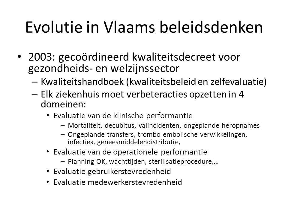 Evolutie in Vlaams beleidsdenken • 2003: gecoördineerd kwaliteitsdecreet voor gezondheids- en welzijnssector – Kwaliteitshandboek (kwaliteitsbeleid en