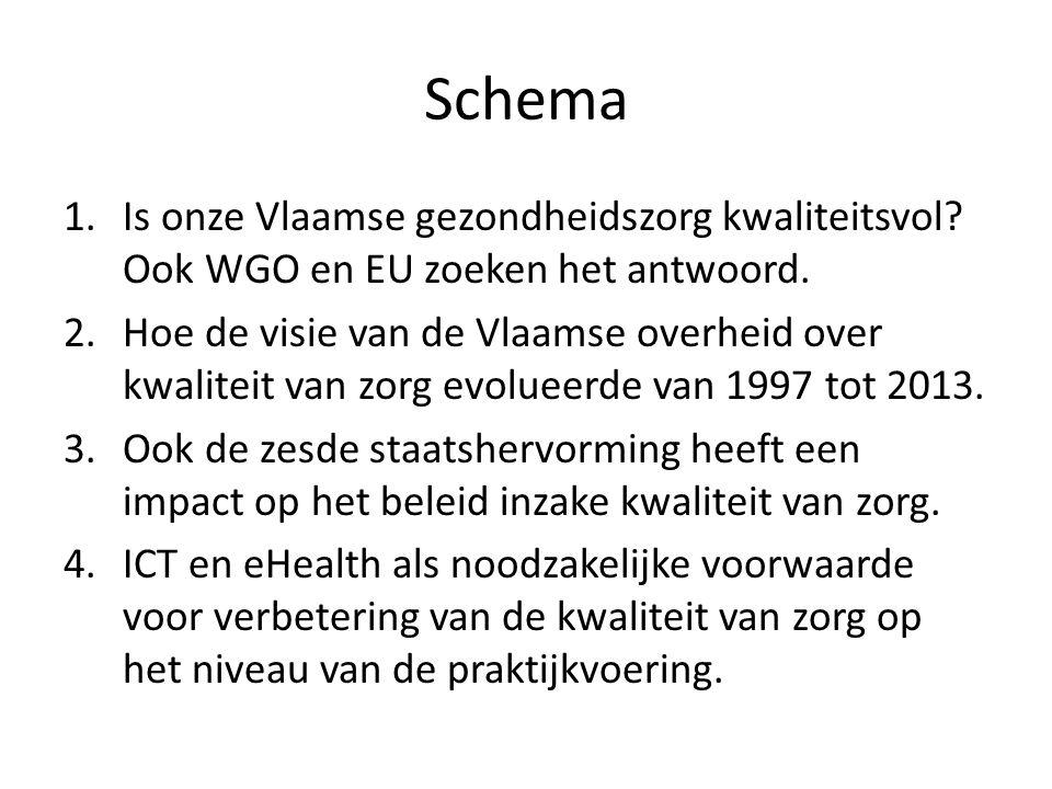 Schema 1.Is onze Vlaamse gezondheidszorg kwaliteitsvol? Ook WGO en EU zoeken het antwoord. 2.Hoe de visie van de Vlaamse overheid over kwaliteit van z