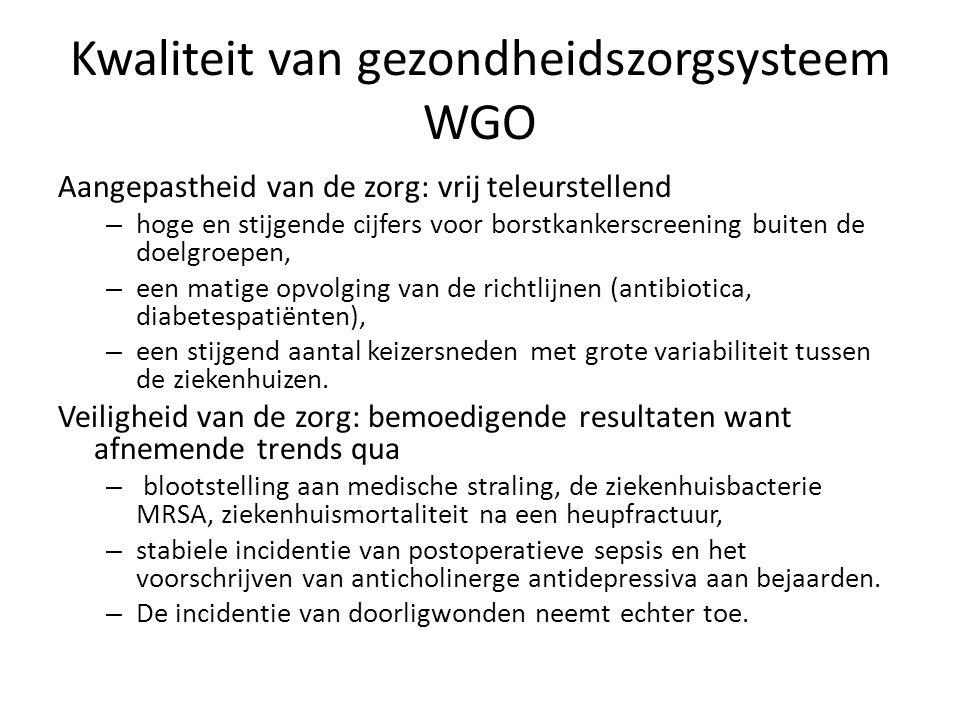 Kwaliteit van gezondheidszorgsysteem WGO Aangepastheid van de zorg: vrij teleurstellend – hoge en stijgende cijfers voor borstkankerscreening buiten d