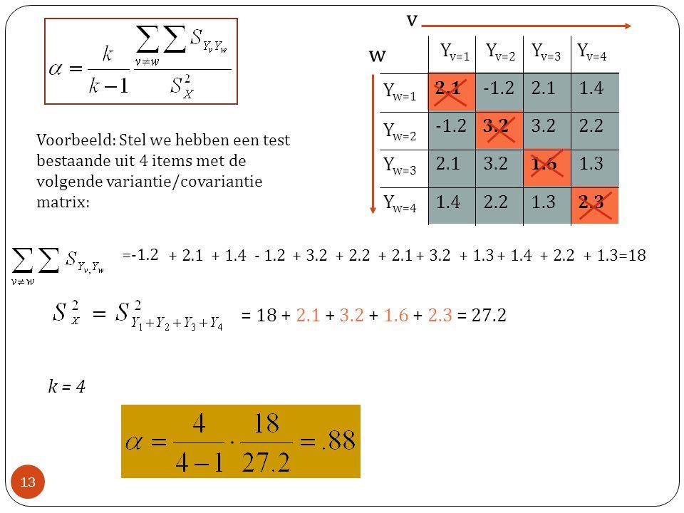 Voorbeeld: Stel we hebben een test bestaande uit 4 items met de volgende variantie/covariantie matrix: 1.32.21.4 1.33.22.1 2.23.2-1.2 1.42.1-1.2 2.3 1