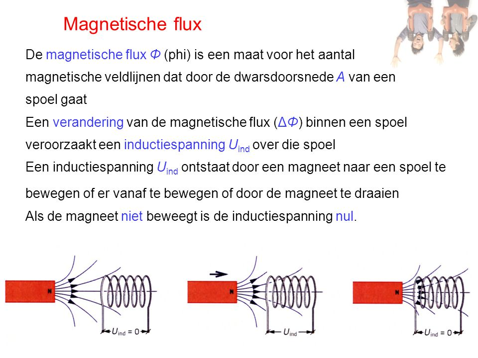 Magnetische flux De magnetische flux Φ (phi) is een maat voor het aantal Een verandering van de magnetische flux (ΔΦ) binnen een spoel veroorzaakt een