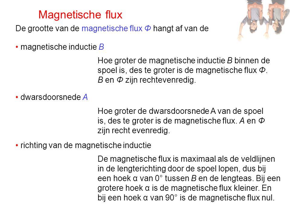 Magnetische flux De grootte van de magnetische flux Φ hangt af van de • magnetische inductie B • dwarsdoorsnede A • richting van de magnetische induct