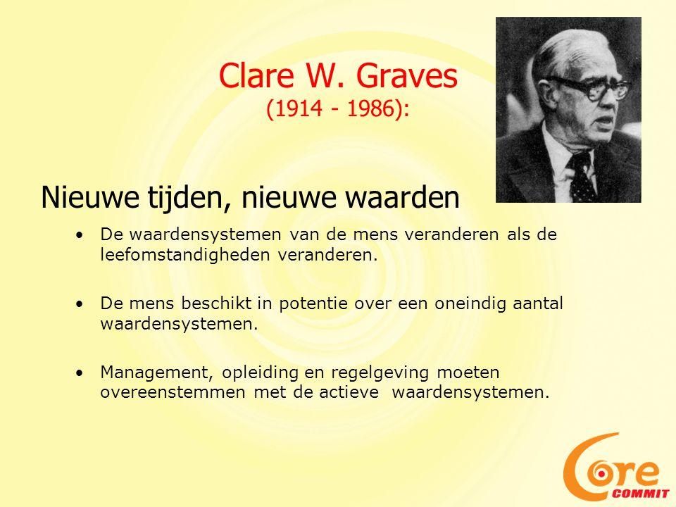 Clare W. Graves (1914 - 1986): •De waardensystemen van de mens veranderen als de leefomstandigheden veranderen. •De mens beschikt in potentie over een