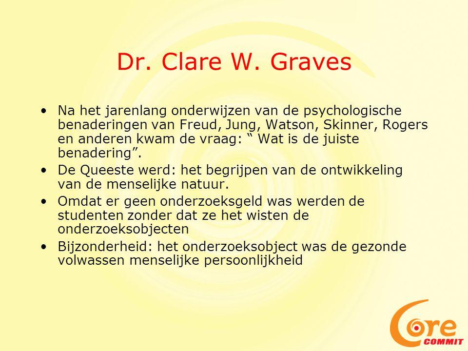 Dr. Clare W. Graves •Na het jarenlang onderwijzen van de psychologische benaderingen van Freud, Jung, Watson, Skinner, Rogers en anderen kwam de vraag