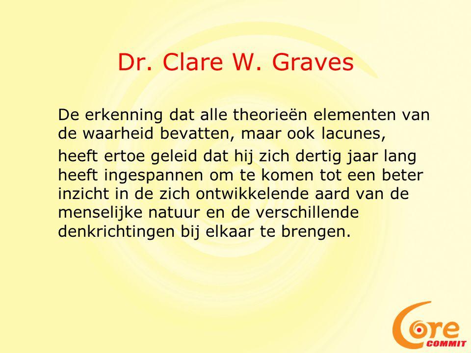 Dr. Clare W. Graves De erkenning dat alle theorieën elementen van de waarheid bevatten, maar ook lacunes, heeft ertoe geleid dat hij zich dertig jaar