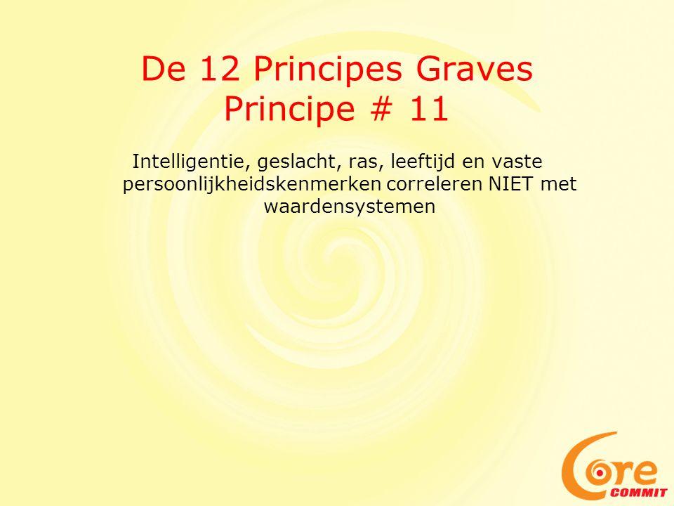 De 12 Principes Graves Principe # 11 Intelligentie, geslacht, ras, leeftijd en vaste persoonlijkheidskenmerken correleren NIET met waardensystemen