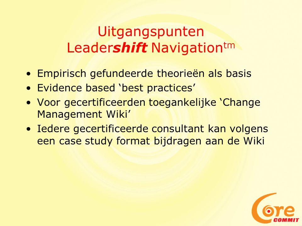 Uitgangspunten Leadershift Navigation tm •Empirisch gefundeerde theorieën als basis •Evidence based 'best practices' •Voor gecertificeerden toegankeli