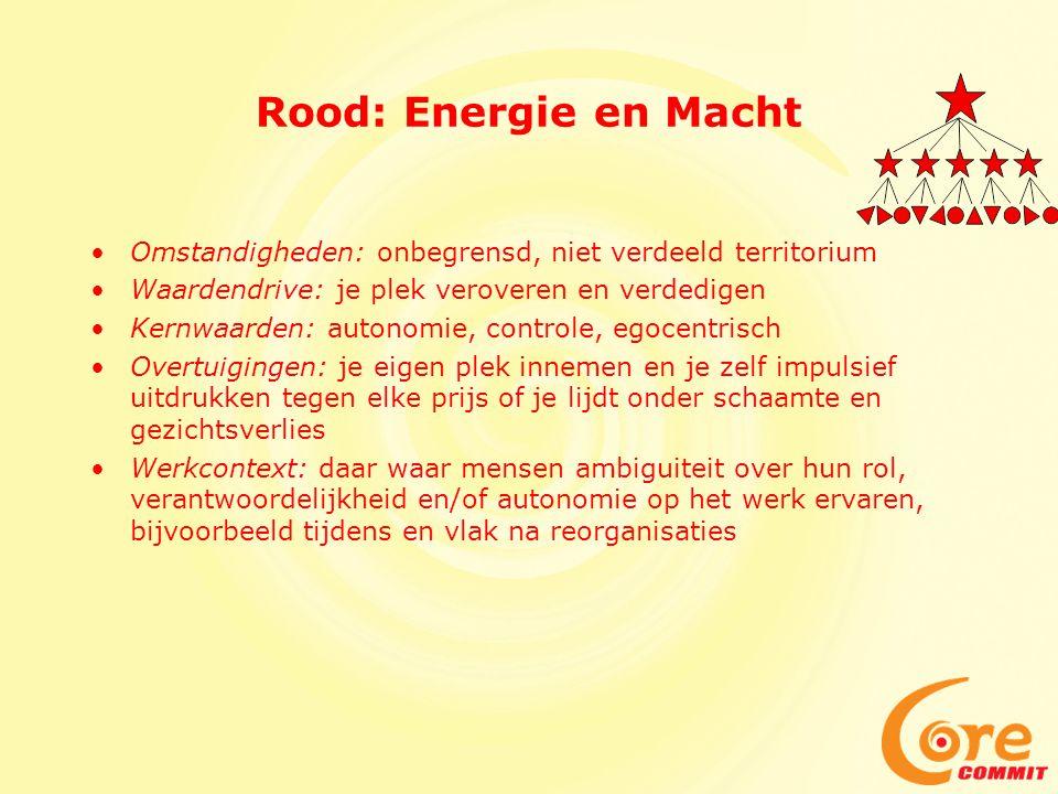 Rood: Energie en Macht •Omstandigheden: onbegrensd, niet verdeeld territorium •Waardendrive: je plek veroveren en verdedigen •Kernwaarden: autonomie,