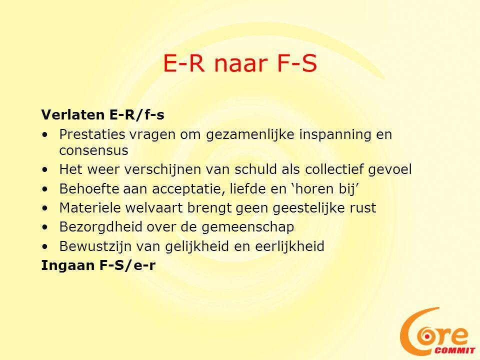 E-R naar F-S Verlaten E-R/f-s •Prestaties vragen om gezamenlijke inspanning en consensus •Het weer verschijnen van schuld als collectief gevoel •Behoe