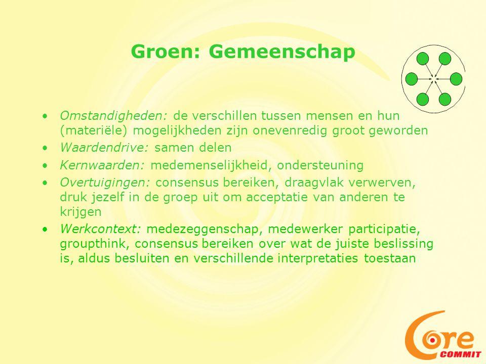 Groen: Gemeenschap •Omstandigheden: de verschillen tussen mensen en hun (materiële) mogelijkheden zijn onevenredig groot geworden •Waardendrive: samen