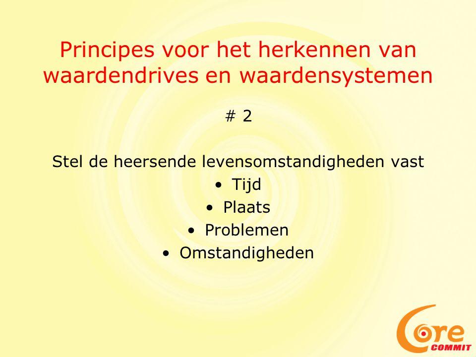 Principes voor het herkennen van waardendrives en waardensystemen # 2 Stel de heersende levensomstandigheden vast •Tijd •Plaats •Problemen •Omstandigh
