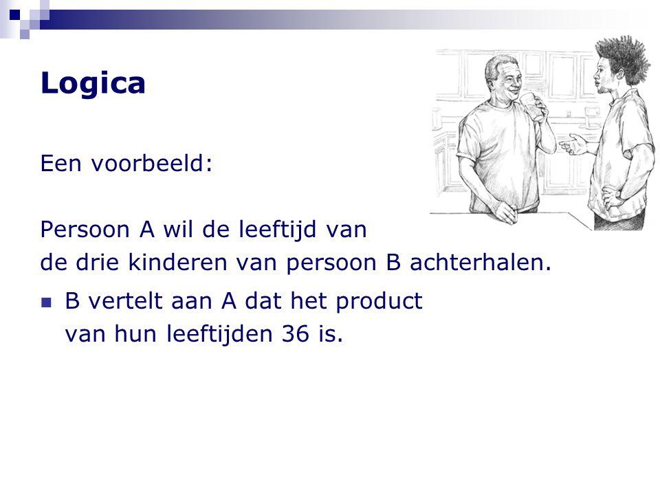 Logica Een voorbeeld: Persoon A wil de leeftijd van de drie kinderen van persoon B achterhalen.  B vertelt aan A dat het product van hun leeftijden 3