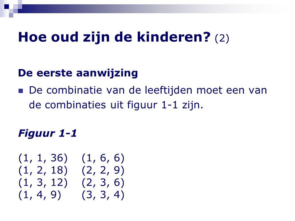 Hoe oud zijn de kinderen? (2) De eerste aanwijzing  De combinatie van de leeftijden moet een van de combinaties uit figuur 1-1 zijn. Figuur 1-1 (1, 1