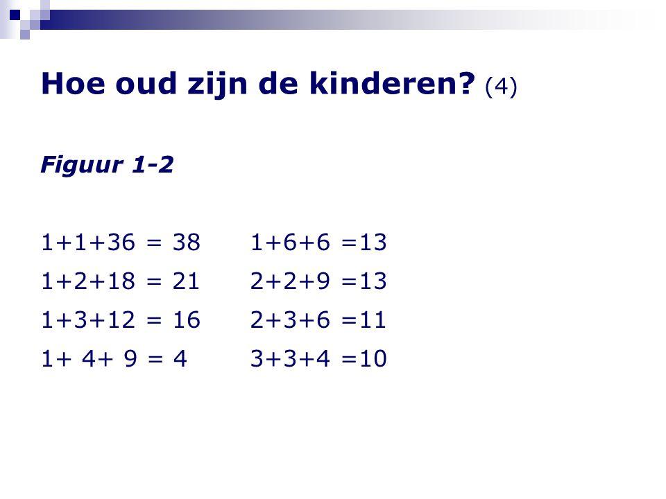Hoe oud zijn de kinderen? (4) Figuur 1-2 1+1+36 = 381+6+6 =13 1+2+18 = 212+2+9 =13 1+3+12 = 162+3+6 =11 1+ 4+ 9 = 43+3+4 =10