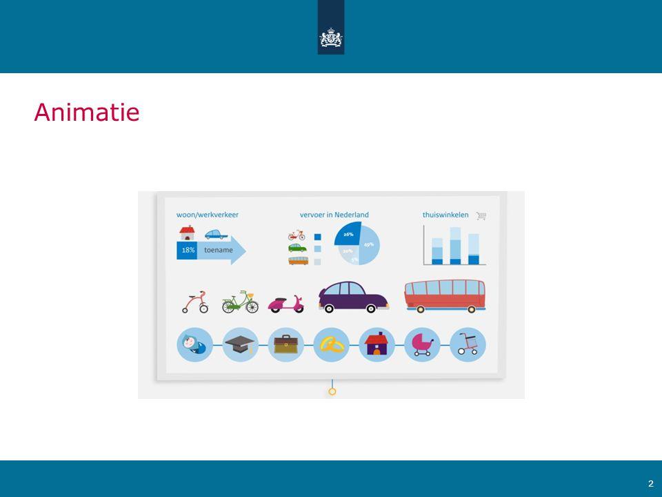 Ministerie van Verkeer en Waterstaat 13 sociale media winkelen werken Wat doen we op Internet?