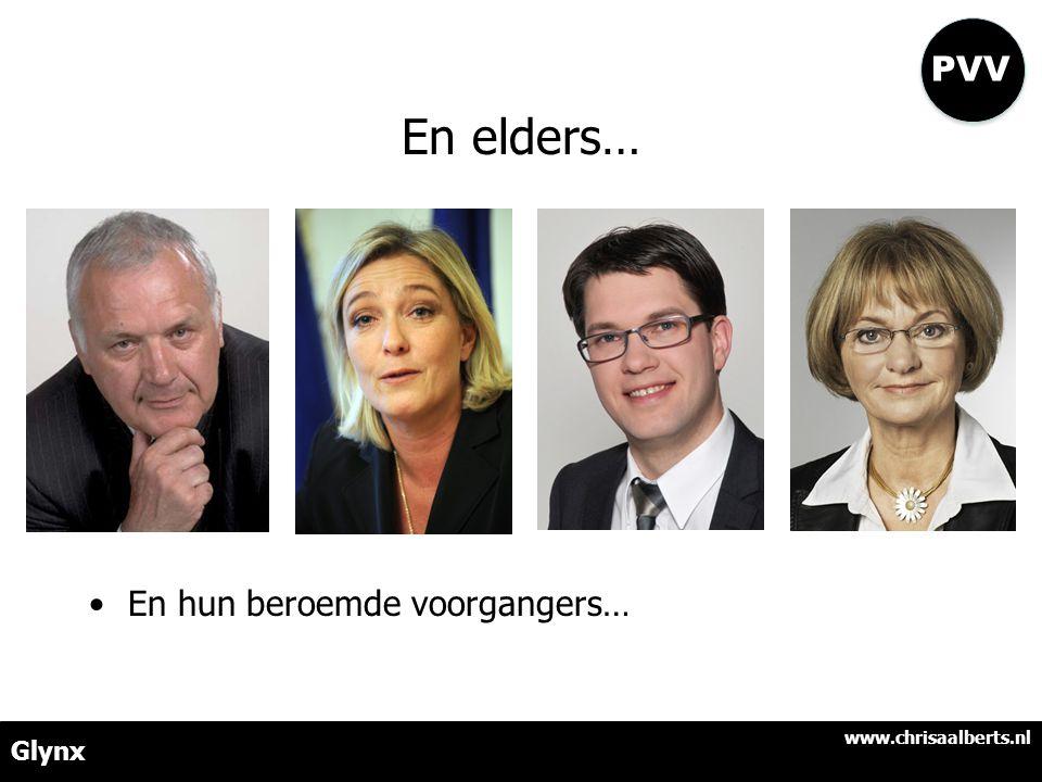 En elders… •En hun beroemde voorgangers… Glynx www.chrisaalberts.nl PVV