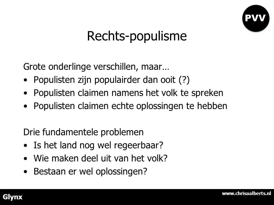 Rechts-populisme Grote onderlinge verschillen, maar… •Populisten zijn populairder dan ooit (?) •Populisten claimen namens het volk te spreken •Populisten claimen echte oplossingen te hebben Drie fundamentele problemen •Is het land nog wel regeerbaar.