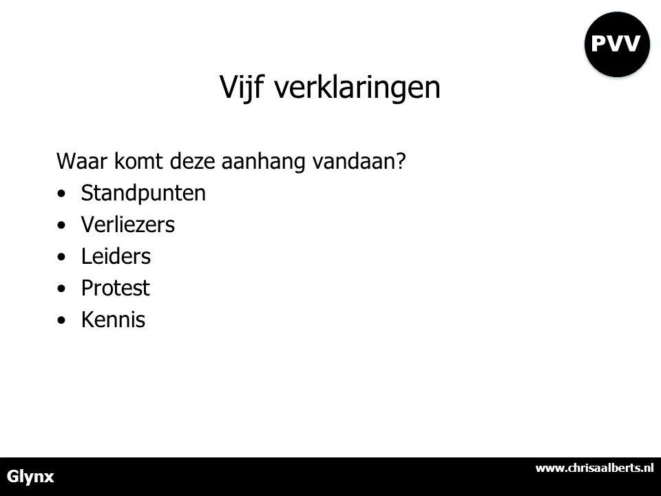 Vijf verklaringen Waar komt deze aanhang vandaan? •Standpunten •Verliezers •Leiders •Protest •Kennis www.chrisaalberts.nl Glynx PVV