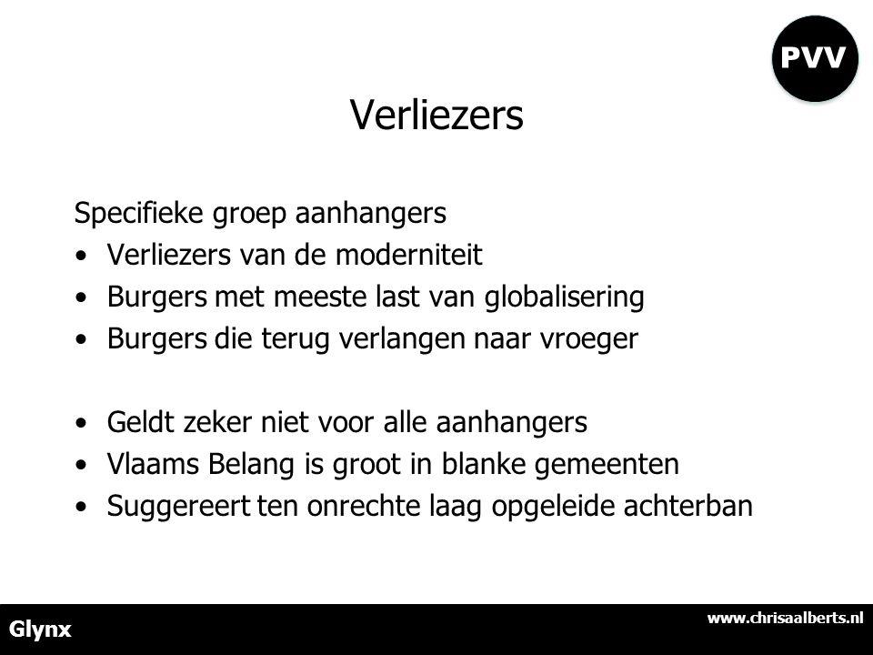 Verliezers Specifieke groep aanhangers •Verliezers van de moderniteit •Burgers met meeste last van globalisering •Burgers die terug verlangen naar vro